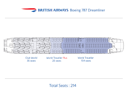 here for the boeing 787 cabin layout plan