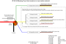 fuse box diagram for a 1997 ford f150 1997 ford f150 fuse box Car Fuse Box Diagram 97 ford f 150 suspension diagram 1995 ford f150 front suspension fuse box diagram for a car fuse box diagram 1977 malibu