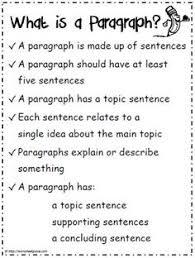 essay of 2 minutes