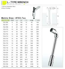 Pipe Wrench Size Chart Pipe Wrench Size Chart Click Here To Socket Sizes Chart