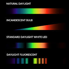 Fluorescent Light Color Spectrum Chart Full Spectrum Led Lighting Waveform Lighting