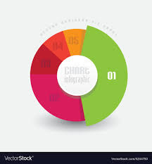 Pie Measurement Chart Pie Chart In Different Color Pieces Measuring