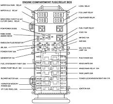 1995 ford ranger fuse box diagram freddryer co 1993 ford ranger 3.0 fuse box diagram 17 1995 ford ranger fuse box diagram ideal tilialinden