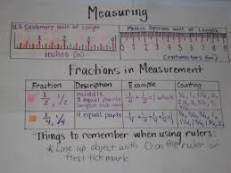 Metric Units Of Length Anchor Chart World Of Reference