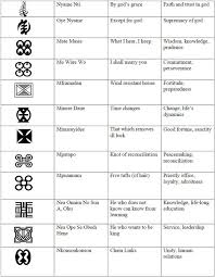 Celtic Symbol Chart Exact Irish Celtic Symbols And Meanings Celtic Symbols