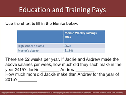 Education And Training Pays Ppt Download