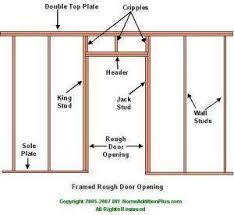 framing an interior wall. Framing An Interior Wall O