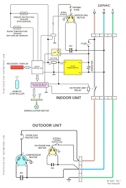 toshiba air conditioning wiring diagram wiring diagram for light 9 Lead 3 Phase Motor Wiring Diagram toshiba air conditioner wiring diagram introduction to electrical rh jillkamil com air conditioning compressor wiring diagram heating and air conditioning
