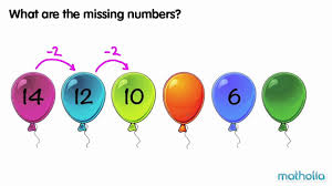 Image result for number pattern images