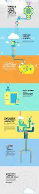 Small Picture Sayembara Desain Arsitektur Microhouse Archevent UNS Solo