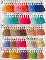 Neelam Thread Colours Art Books Neelam 644743815213