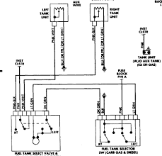 1987 chevy fuel tank switch wiring diagram 1987 chevy truck dual Fuel Tank Wiring Diagram chevy dual fuel tank wiring diagram two fuel tanks one gauge 1987 chevy fuel tank switch fuel tank wiring diagram for 2006 f-150