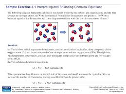 section balancing equations auto balance chemical templates polyatomic ions quizlet