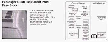 solved 2003 impala fuse box diagram fixya radio fuse box 2003 chevy impala