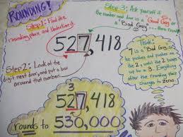 Rounding Anchor Chart 4th Grade Math Anchor Charts Fabulous Finch Facts