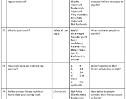 Health And Fitness Survey Questions Vicky Moreira Ux Profolio Fitness While Traveling