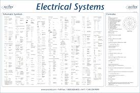 wiring diagram symbol legend altaoakridge com wiring diagram symbols pdf at Wiring Diagram Symbols