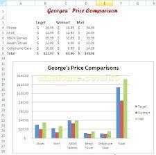 Product Comparison Template Excel Excel Spreadsheet Comparison Template Comparison Results Supplier