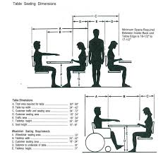 Modern Restaurant Furniture Supply Cool Table Sizes And Seating Floor Plans Booths Tables Bars Burg'r