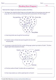 Birthday Venn Diagram Venn Diagram Word Problems Worksheets Three Sets On Cheryls Birthday