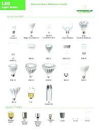 Led Bulb Types Chart Light Bulb Types Base 890m Co
