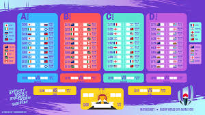 Rugby World Cup 2019 Match Sheet With Date Time In Jst And
