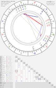 Leigh Anne Pinnock Birth Chart Horoscope Date Of Birth Astro