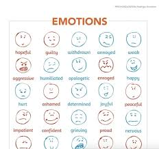 51 True Feelings Chart With Real Faces