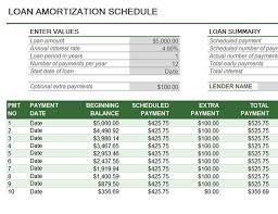Ameritization Schedule Loan Amortization Schedule