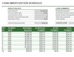 Amoritization Calculator Loan Amortization Schedule