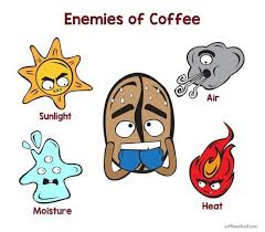 In fact caffeine hits the bloodstream within five minutes of consuming it! How Long Does Coffee Last Understand When And How Coffee Goes Bad Coffee Or Bust