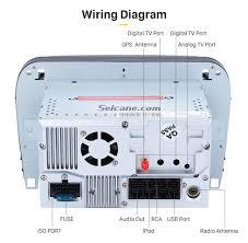 chevy silverado radio wiring diagram images wiring diagram and hernes wire wiring schematic wiring harness