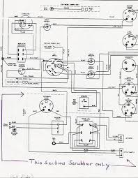 Wiring diagram for rv generator new onan rv generator wiring diagram rv automatic transfer switch schematic honda rv generators schematics