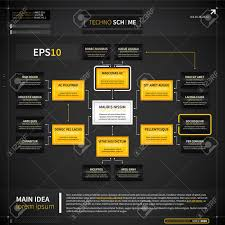 Chart Style 42 Organization Chart Template In Techno Style