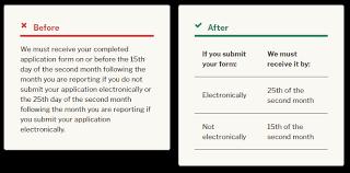 Copywriting Examples Swipe File Application Form Word Reduction Copywriting