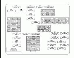 2008 chevy tahoe fuse box diagram diy wiring diagrams \u2022 chevrolet tahoe fuse box chevy tahoe fuse box diagram cigarette lighter fuses capture rh tunjul com 2002 chevy tahoe fuse