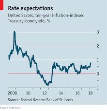 Gonzalo Raffo Infonews Automation Will Drive Interest Rates