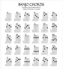 Image Result For Guitar Chord Chart In 2019 Banjo Tabs