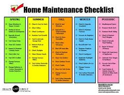 Marvelous Home Maintenance Checklist  Also Suggests Having 1 4% Of Homeu0027s Purchase  Price In Budget For Yearly Maintenance Costs