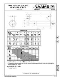 Cap Head Screw Chart M12 Socket Head Cap Screw Cineangular Co
