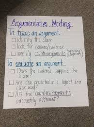 best argumentative writing ideas argumentative  an argumentative writing checklist that convert into a rubric