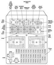 jeep grand cherokee wj fuses 2002 jeep grand cherokee fuse diagram at 2002 Jeep Grand Cherokee Fuse Diagram