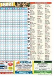 Eden Footy Tipping Chart