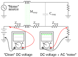 alternating current circuit. when stray ac voltages from a \ alternating current circuit