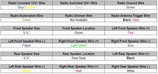toyota stereo wiring diagram 28 wiring diagram images wiring 1997 toyota 4runner radio wiring diagram 1997 wiring diagrams intended for 1997 toyota 4runner wiring
