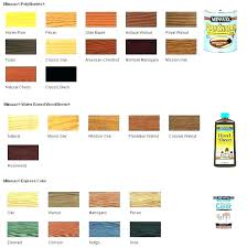 Lowes Stain Color Chart Behr Stain Lowes Vestehellyhansen Info