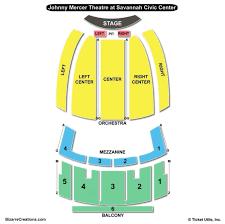 62 Symbolic San Diego Civic Theater Seating Chart