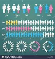 Editable People Infographics For Reports And Presentation