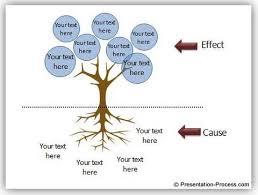 tree in powerpoint 5 creative powerpoint tree diagrams