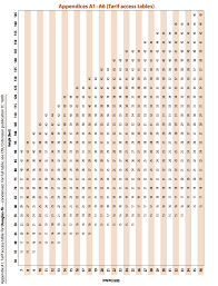 Douglas Fir Growth Chart Measuring Your Trees Osu Extension Catalog Oregon State